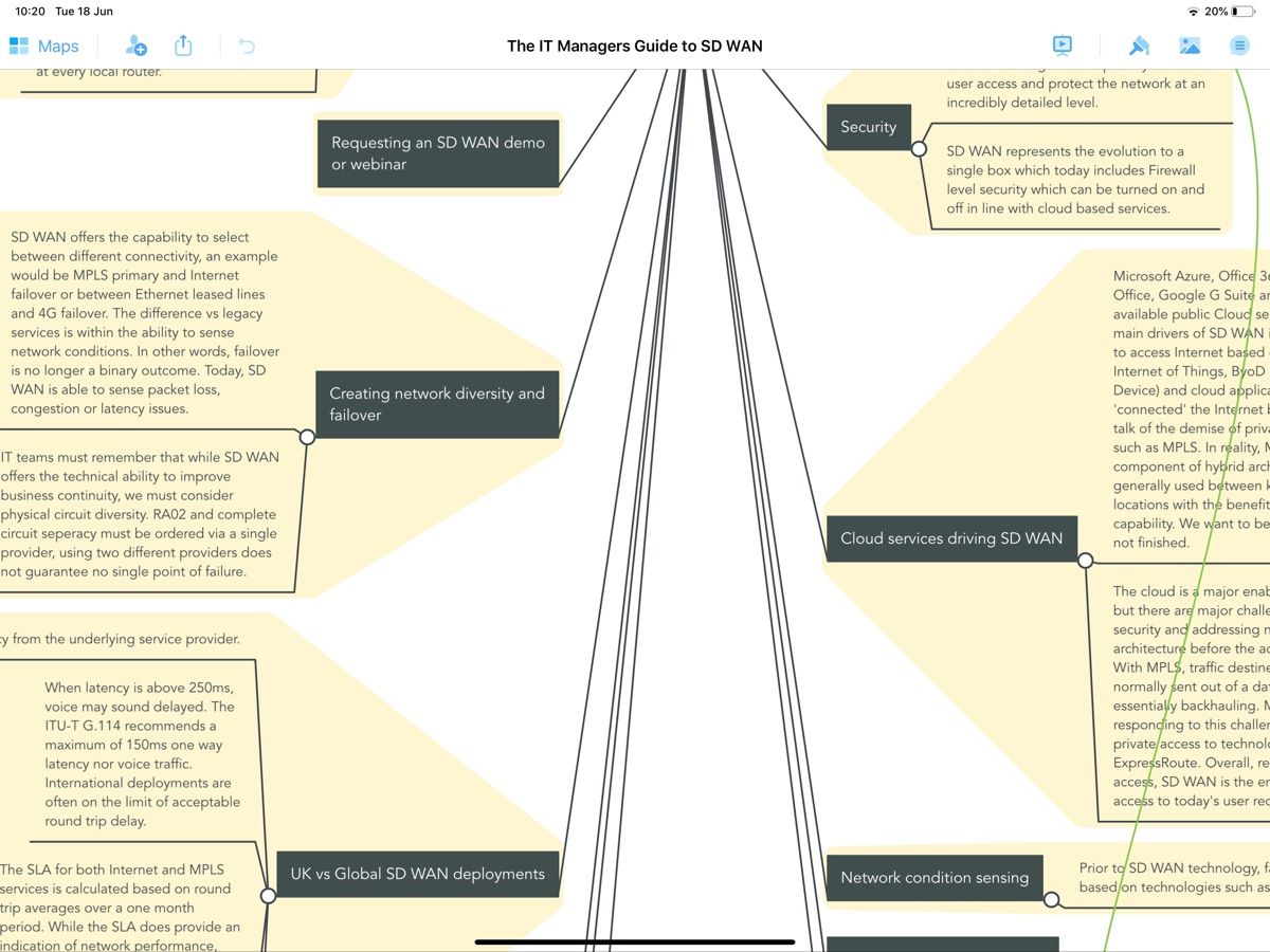 Managed SD WAN Services Framework 2