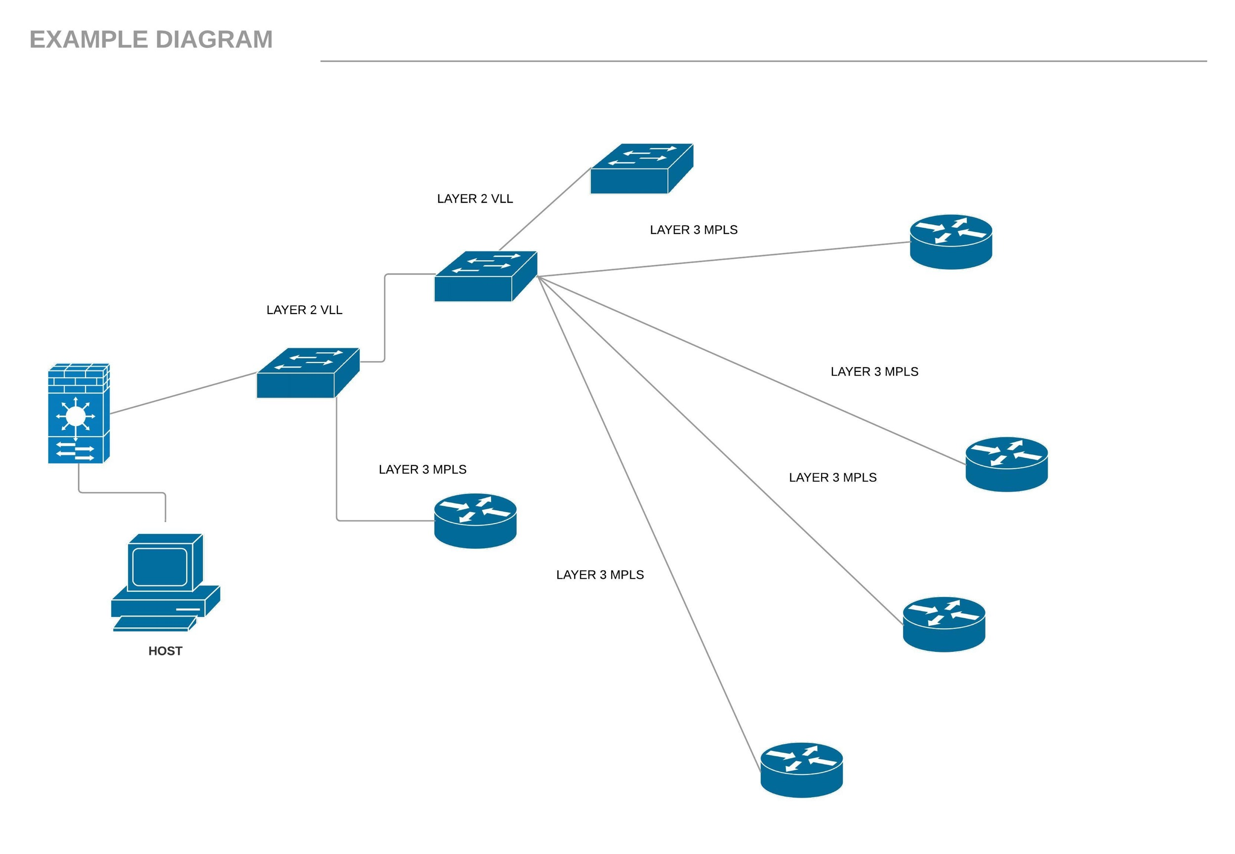 Private WAN Example Visio 2