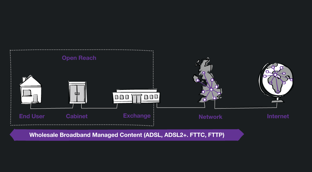How to become an ISP via BT?